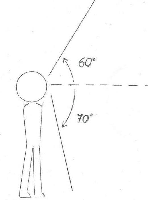visione verticale