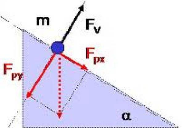 leggi_fisiche_forza_gravita