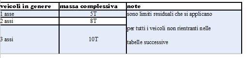 limiti_di_massa1