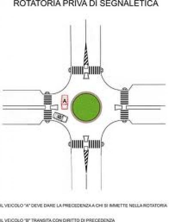 rotatorie_disegno1